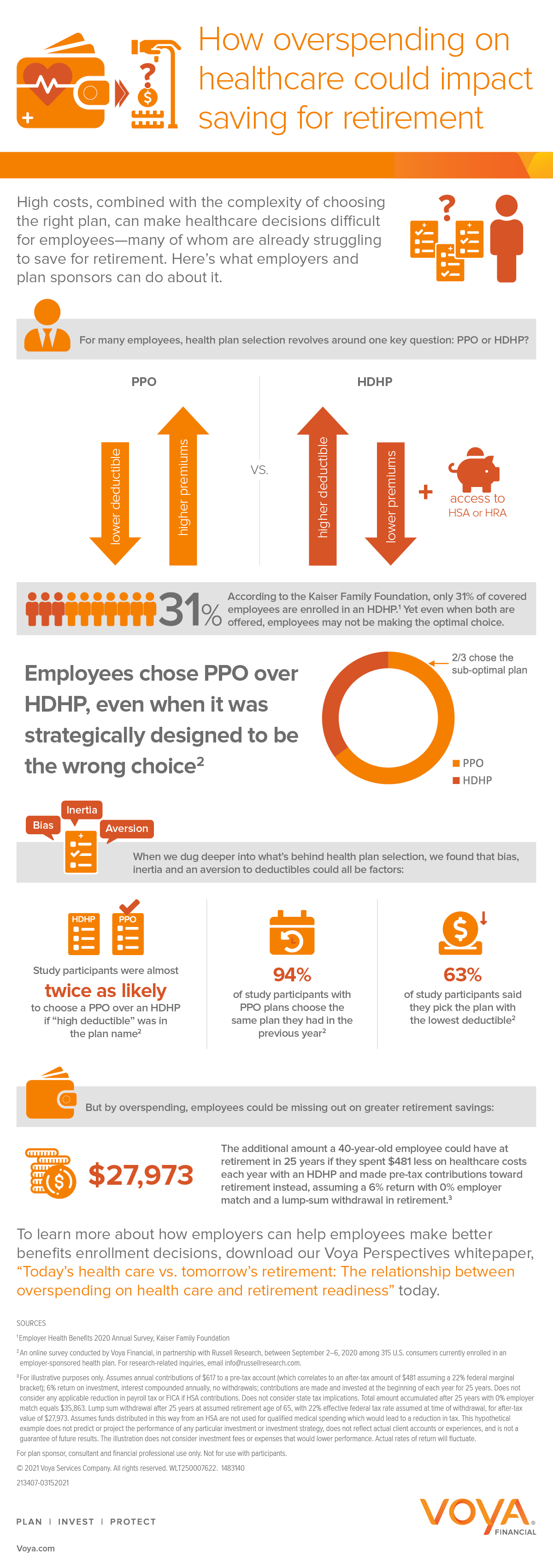 Infographic overview of Voya health plan selection research