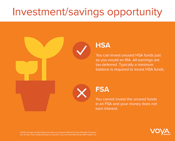 Investment/savings opportunity