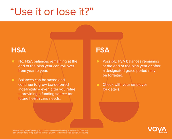 Use it or Lose it infographic